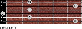 F#m11#5/A for guitar on frets 5, 2, 0, 2, 5, 2