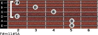 F#m11#5/A for guitar on frets 5, 5, 2, 4, 3, 2