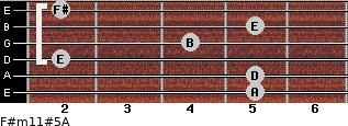 F#m11#5/A for guitar on frets 5, 5, 2, 4, 5, 2