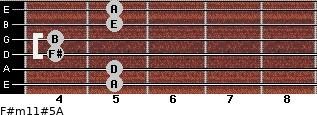 F#m11#5/A for guitar on frets 5, 5, 4, 4, 5, 5
