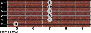 F#m11#5/A for guitar on frets 5, 7, 7, 7, 7, 7