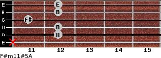 F#m11#5/A for guitar on frets x, 12, 12, 11, 12, 12