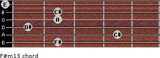 F#m13 for guitar on frets 2, 4, 1, 2, 2, 0