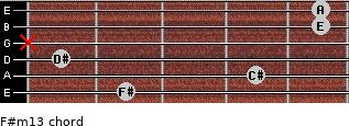 F#m13 for guitar on frets 2, 4, 1, x, 5, 5