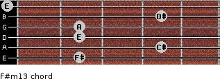 F#m13 for guitar on frets 2, 4, 2, 2, 4, 0