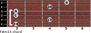 F#m13 for guitar on frets 2, 4, 2, 2, 4, 5