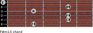 F#m13 for guitar on frets 2, 4, 4, 2, 4, 0