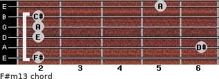 F#m13 for guitar on frets 2, 6, 2, 2, 2, 5