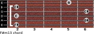 F#m13 for guitar on frets 2, 6, 2, 6, 2, 5