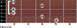 F#m13/A for guitar on frets 5, 4, 2, 2, 4, 2