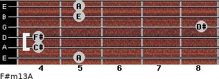 F#m13/A for guitar on frets 5, 4, 4, 8, 5, 5