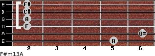 F#m13/A for guitar on frets 5, 6, 2, 2, 2, 2
