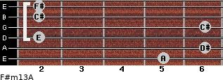 F#m13/A for guitar on frets 5, 6, 2, 6, 2, 2