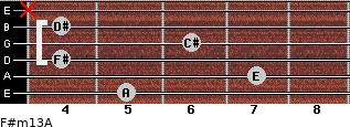 F#m13/A for guitar on frets 5, 7, 4, 6, 4, x