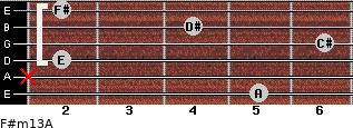 F#m13/A for guitar on frets 5, x, 2, 6, 4, 2