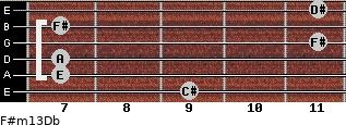 F#m13/Db for guitar on frets 9, 7, 7, 11, 7, 11