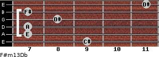 F#m13/Db for guitar on frets 9, 7, 7, 8, 7, 11
