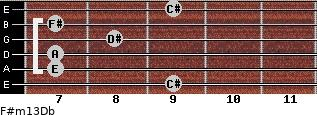 F#m13/Db for guitar on frets 9, 7, 7, 8, 7, 9