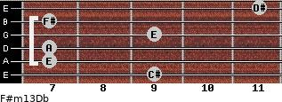F#m13/Db for guitar on frets 9, 7, 7, 9, 7, 11