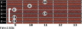 F#m13/Db for guitar on frets 9, 9, 11, 9, 10, 11