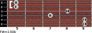 F#m13/Db for guitar on frets 9, 9, 7, 8, 5, 5