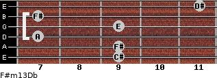 F#m13/Db for guitar on frets 9, 9, 7, 9, 7, 11