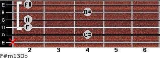 F#m13/Db for guitar on frets x, 4, 2, 2, 4, 2