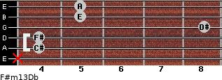 F#m13/Db for guitar on frets x, 4, 4, 8, 5, 5