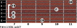 F#m13/Db add(7) guitar chord