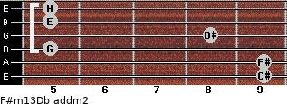 F#m13/Db add(m2) guitar chord