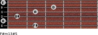 F#m13#5 for guitar on frets 2, 0, 1, 2, 3, 0