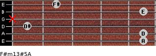 F#m13#5/A for guitar on frets 5, 5, 1, x, 5, 2