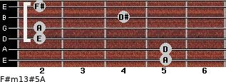 F#m13#5/A for guitar on frets 5, 5, 2, 2, 4, 2