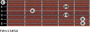 F#m13#5/A for guitar on frets 5, 5, 4, 2, 4, 0