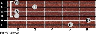 F#m13#5/A for guitar on frets 5, 6, 2, 2, 3, 2