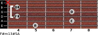 F#m13#5/A for guitar on frets 5, 7, 4, 7, 4, x