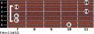 F#m13#5/D for guitar on frets 10, 7, 7, 11, 7, 11