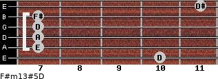 F#m13#5/D for guitar on frets 10, 7, 7, 7, 7, 11