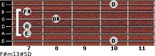 F#m13#5/D for guitar on frets 10, 7, 7, 8, 7, 10