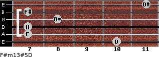 F#m13#5/D for guitar on frets 10, 7, 7, 8, 7, 11