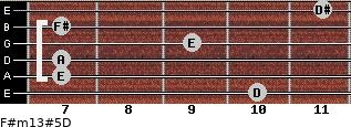 F#m13#5/D for guitar on frets 10, 7, 7, 9, 7, 11