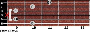 F#m13#5/D for guitar on frets 10, 9, x, 9, 10, 11