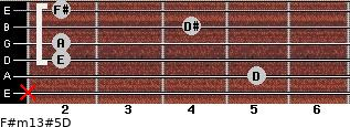 F#m13#5/D for guitar on frets x, 5, 2, 2, 4, 2