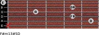 F#m13#5/D for guitar on frets x, 5, 4, 2, 4, 0