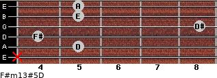 F#m13#5/D for guitar on frets x, 5, 4, 8, 5, 5