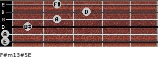 F#m13#5/E for guitar on frets 0, 0, 1, 2, 3, 2