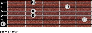 F#m13#5/E for guitar on frets 0, 5, 2, 2, 4, 2