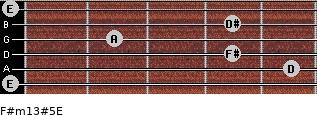 F#m13#5/E for guitar on frets 0, 5, 4, 2, 4, 0