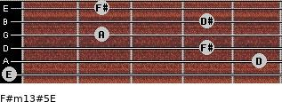 F#m13#5/E for guitar on frets 0, 5, 4, 2, 4, 2