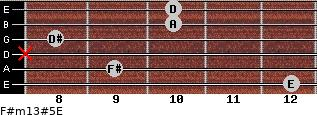 F#m13#5/E for guitar on frets 12, 9, x, 8, 10, 10